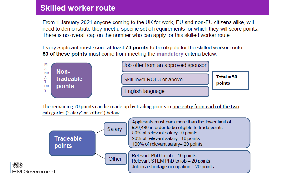 Skilled Worker Route